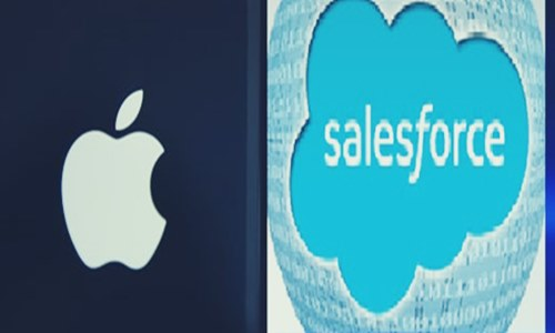 apple salesforce integrate crm platform ios
